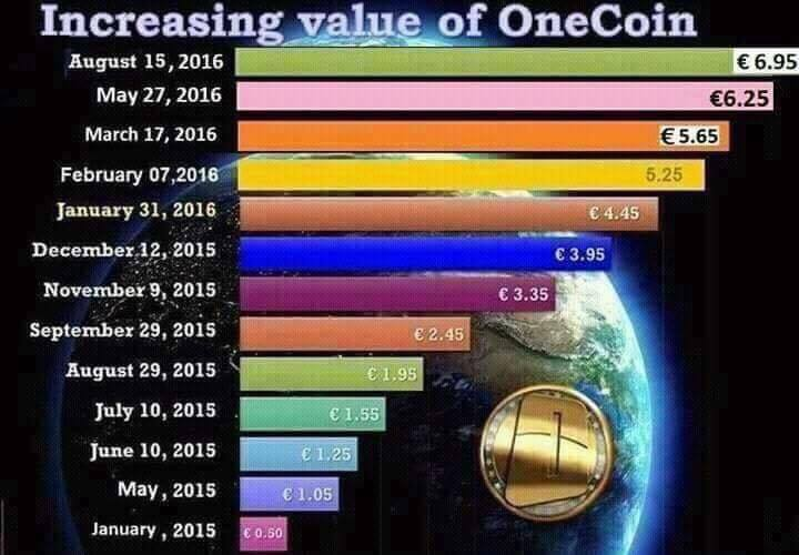 One coin in to cryptocurrency